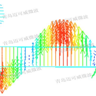 矩形腔高能量场单模技术
